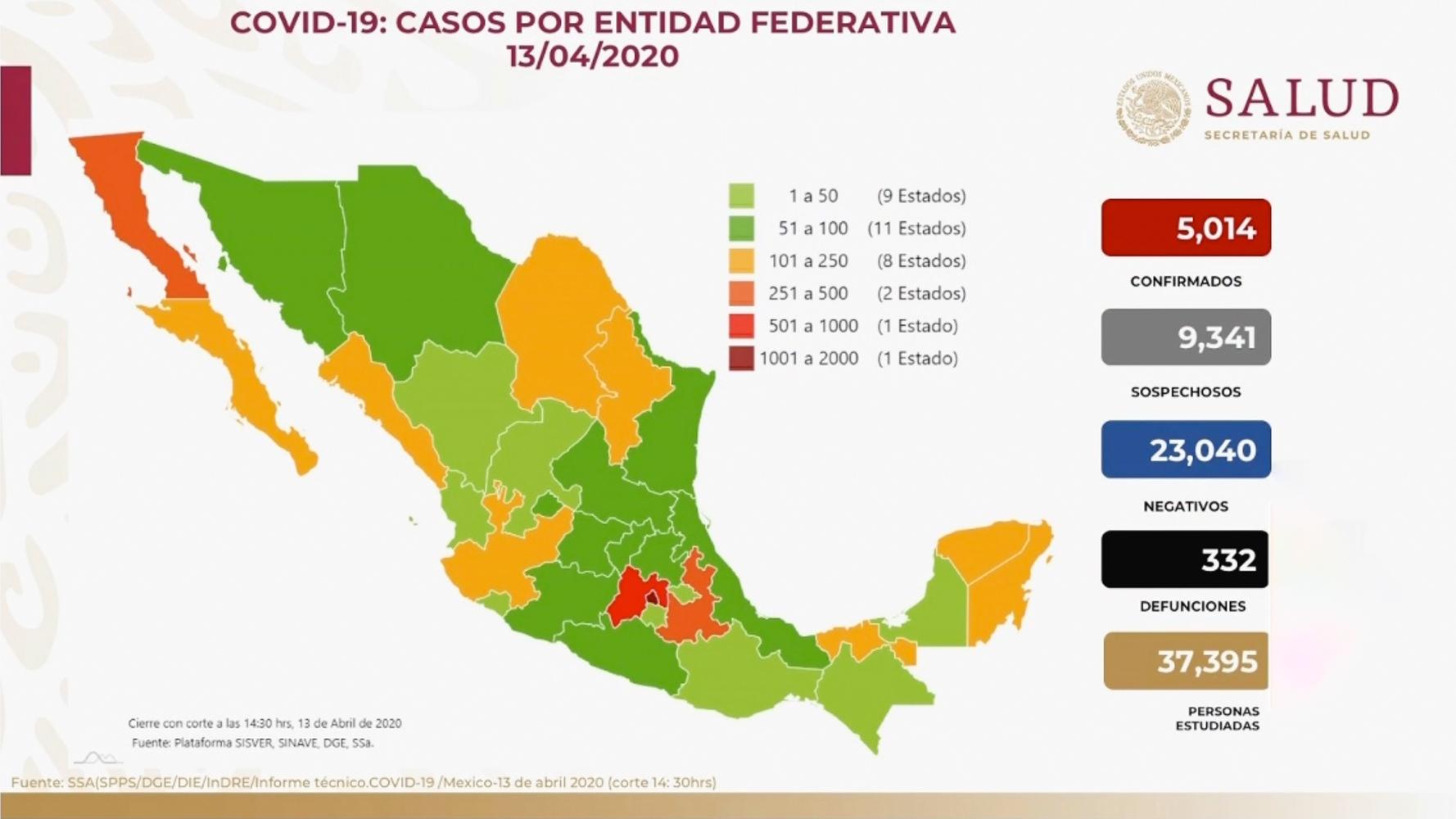 MÉXICO SUPERA LAS 300 MUERTES POR COVID-19